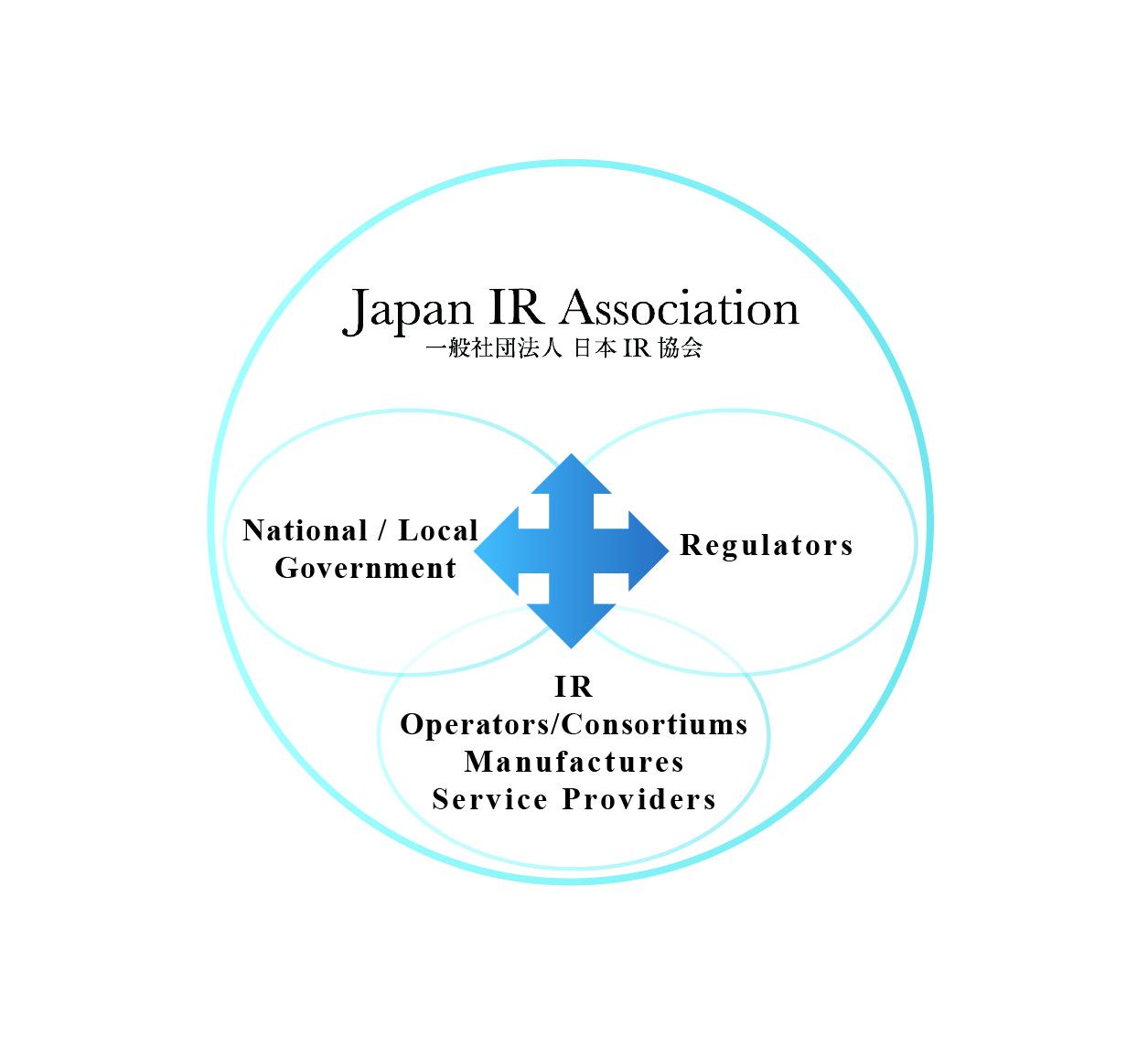 Japan IR Associationの理念
